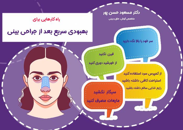 اینفوگرافی اقدامات بعد از جراحی بینی